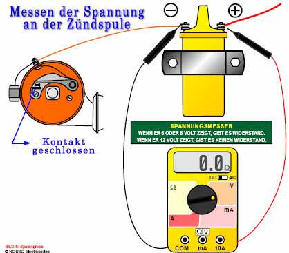 Elektronische zündung funktion